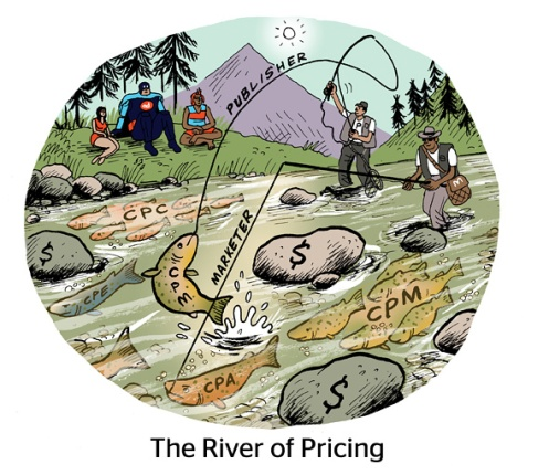 river-of-pricing (1)